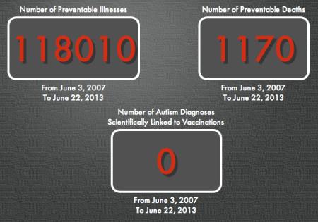 anti-vaccine-body-count